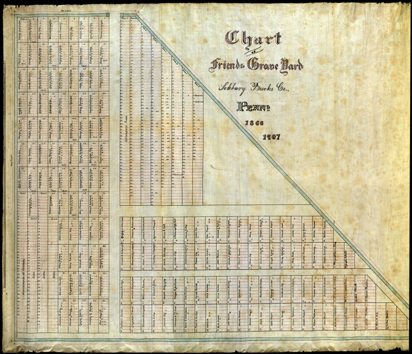 SoleburyFriendsMeeting-Burial Map-1907(small)